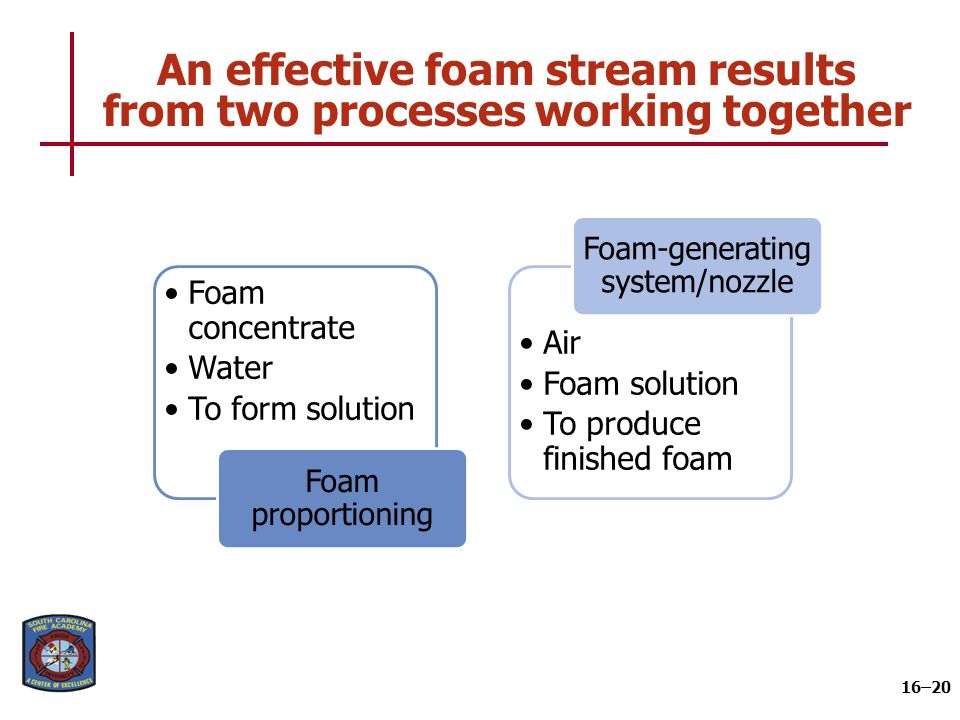 There are several types of foam proportioners used in the fire service