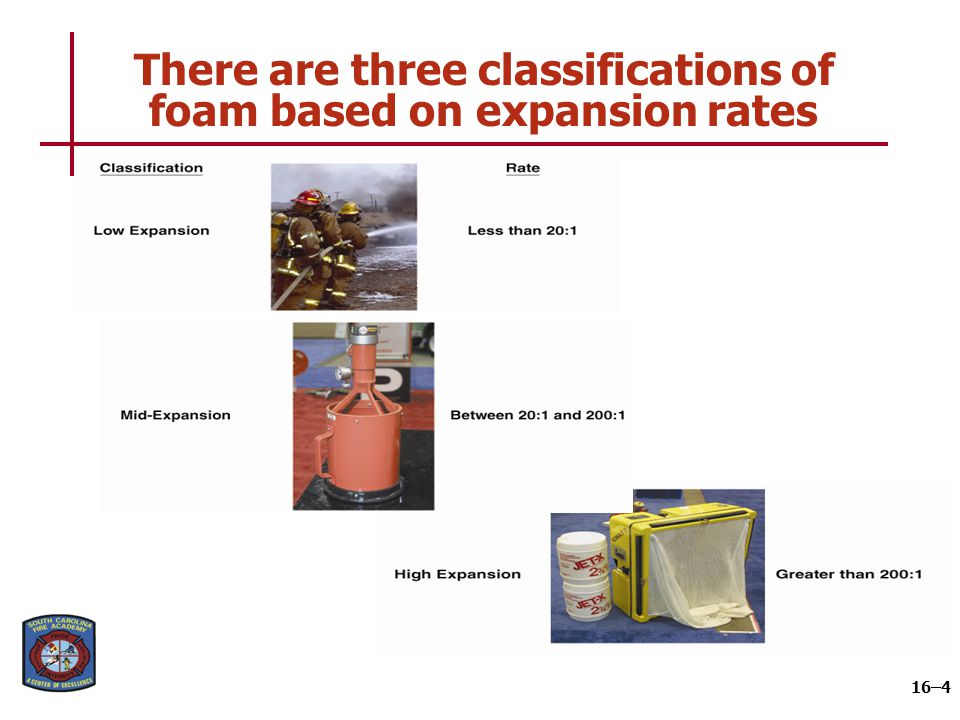 Foam concentrates must match the fuel to which they are applied to be effective