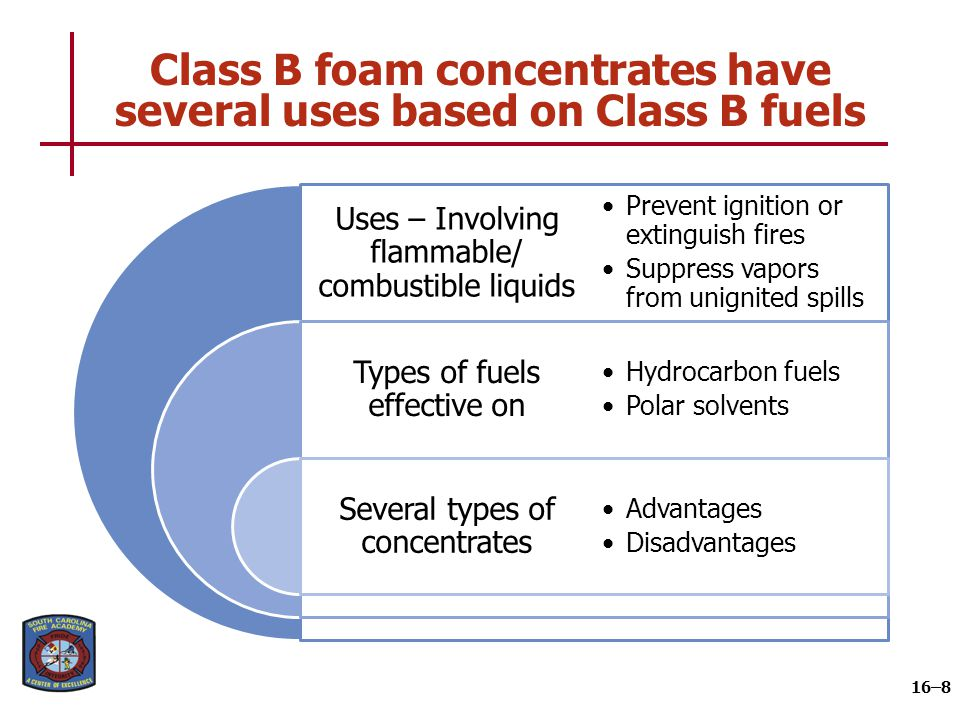 Class B foam concentrates are manufactured from either a synthetic or protein base, some may be a combination