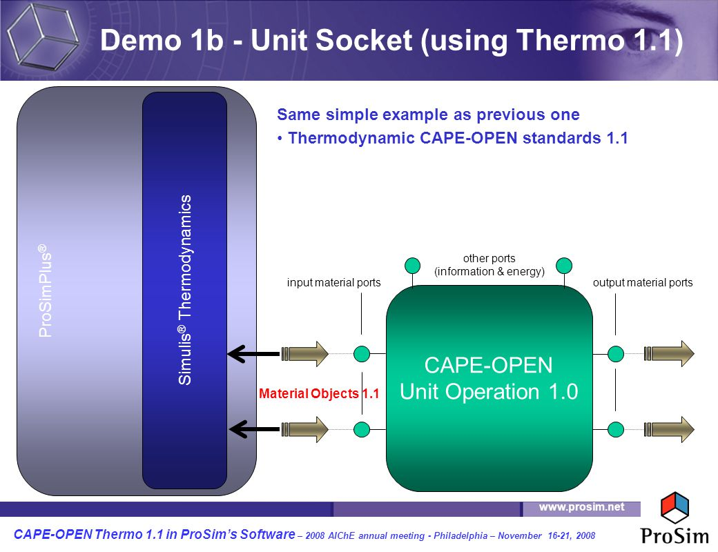Demo 1b - Unit Socket (using Thermo 1.1)