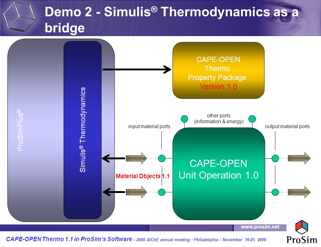 Demo 2 - Simulis® Thermodynamics as a bridge