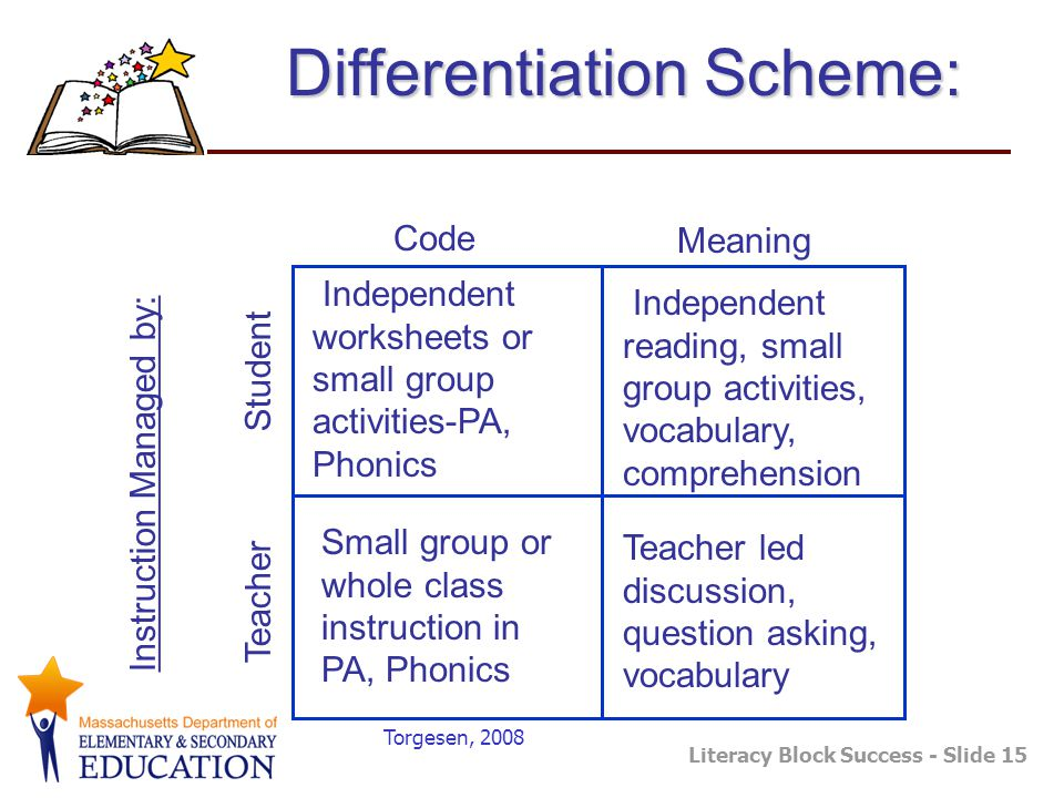 Differentiation Scheme: