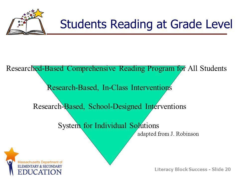 Students Reading at Grade Level