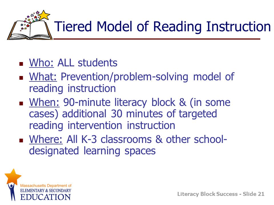 Tiered Model of Reading Instruction