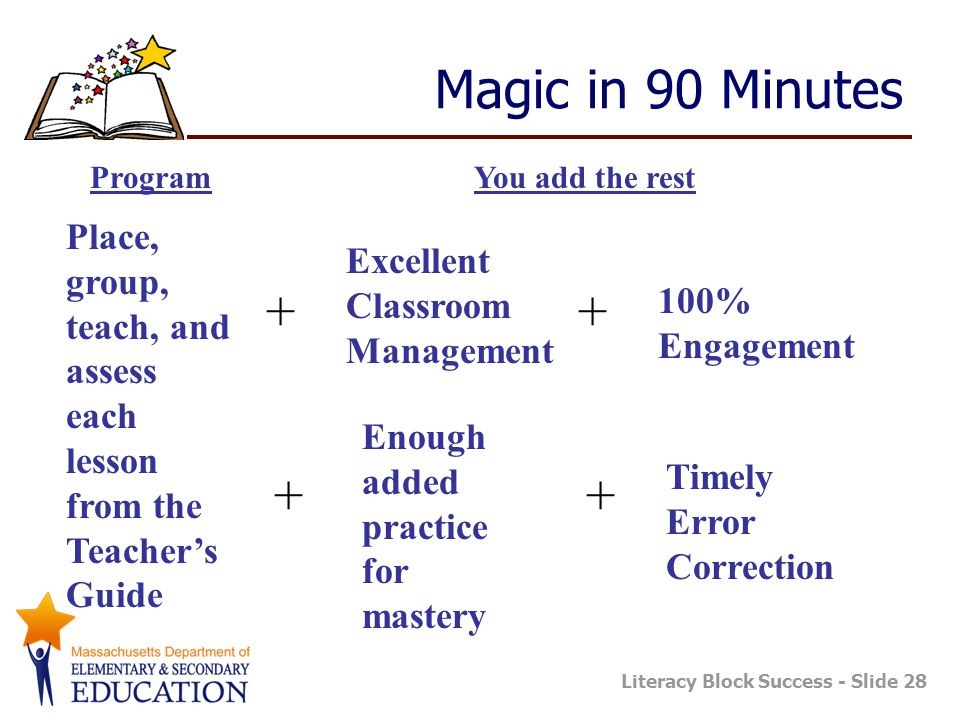 Magic in 90 Minutes Program. You add the rest. Place, group, teach, and assess each lesson from the Teacher's Guide.