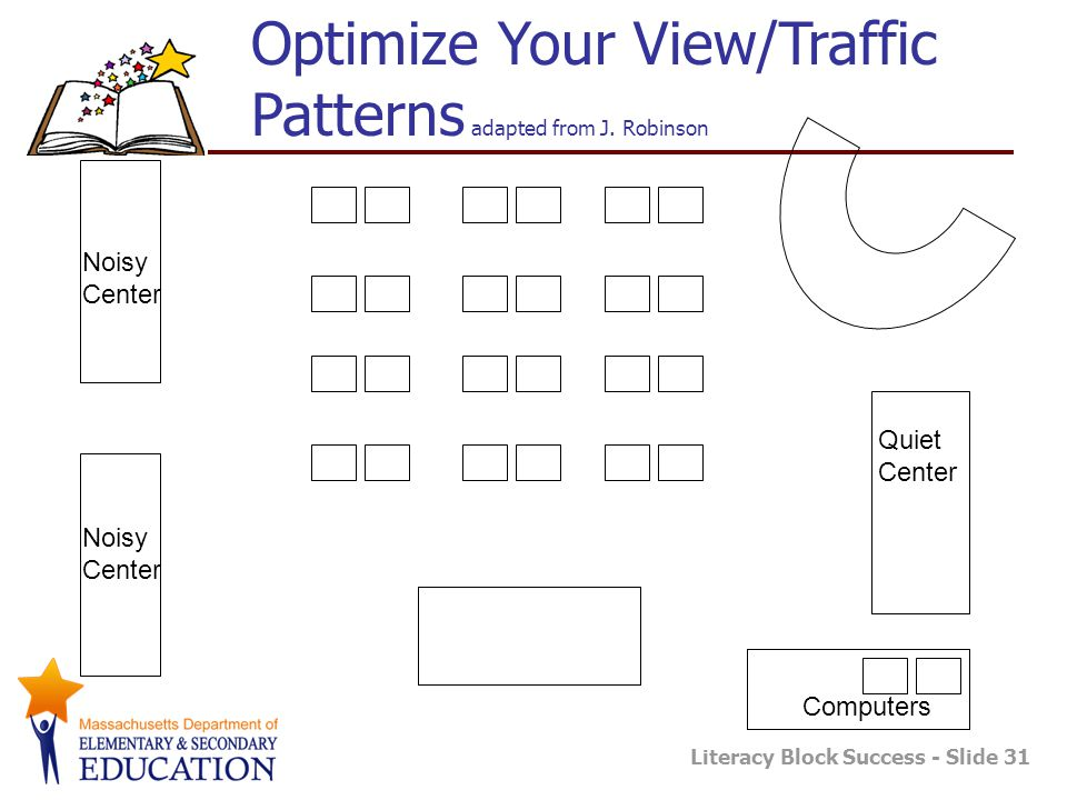 Optimize Your View/Traffic Patterns adapted from J. Robinson