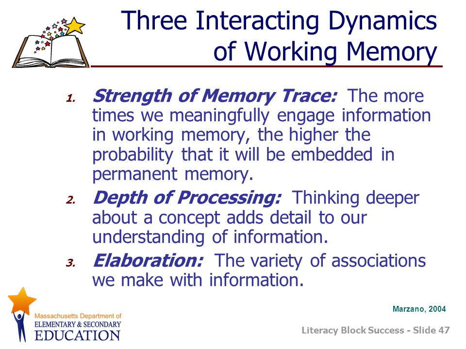 Three Interacting Dynamics of Working Memory