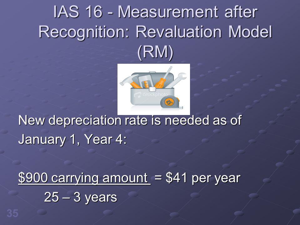 IAS 16 - Measurement after Recognition: Revaluation Model (RM)