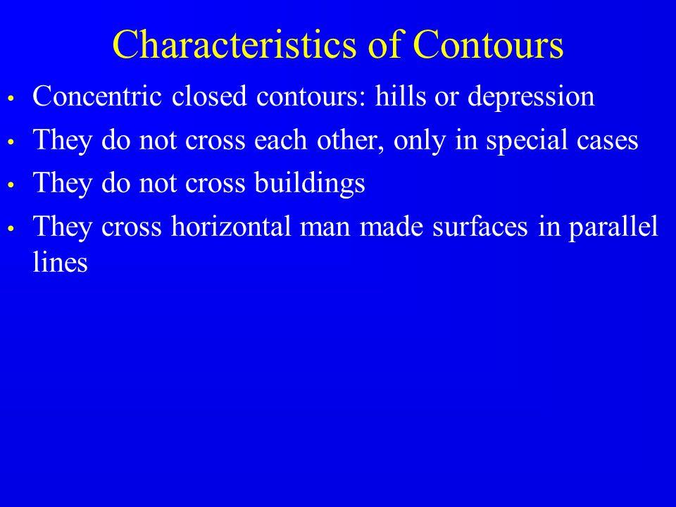 Characteristics of Contours