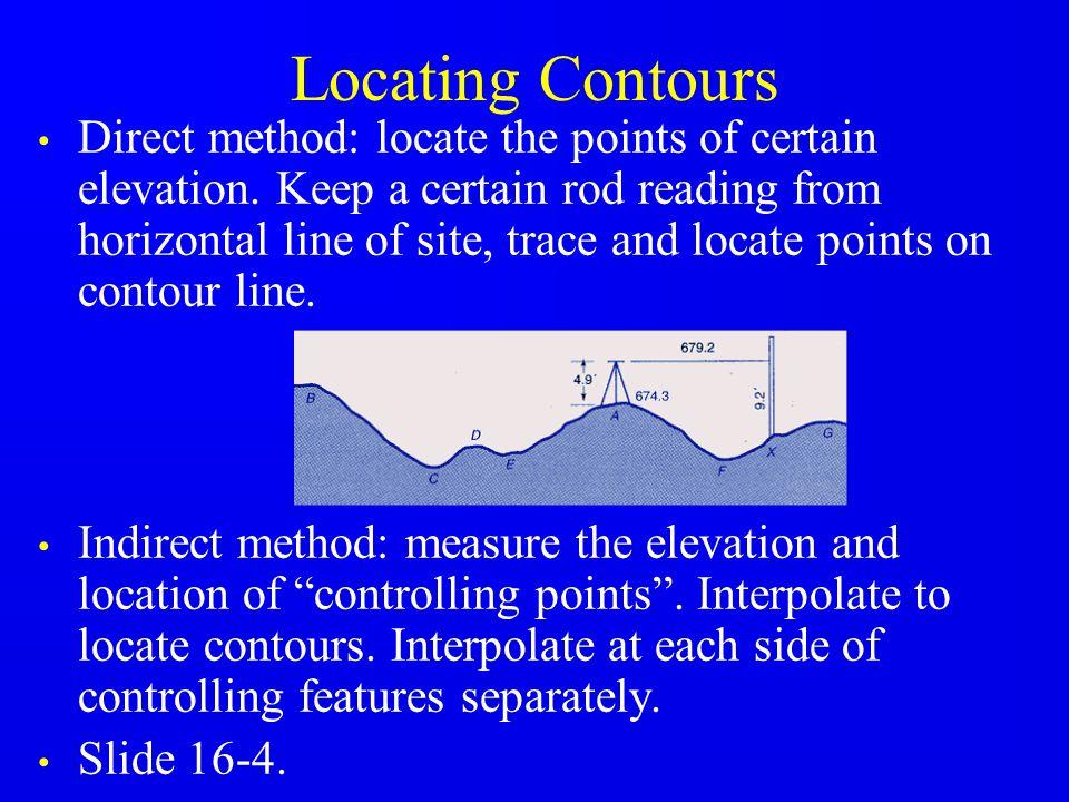 Locating Contours