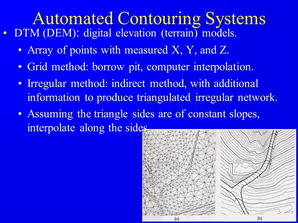Automated Contouring Systems