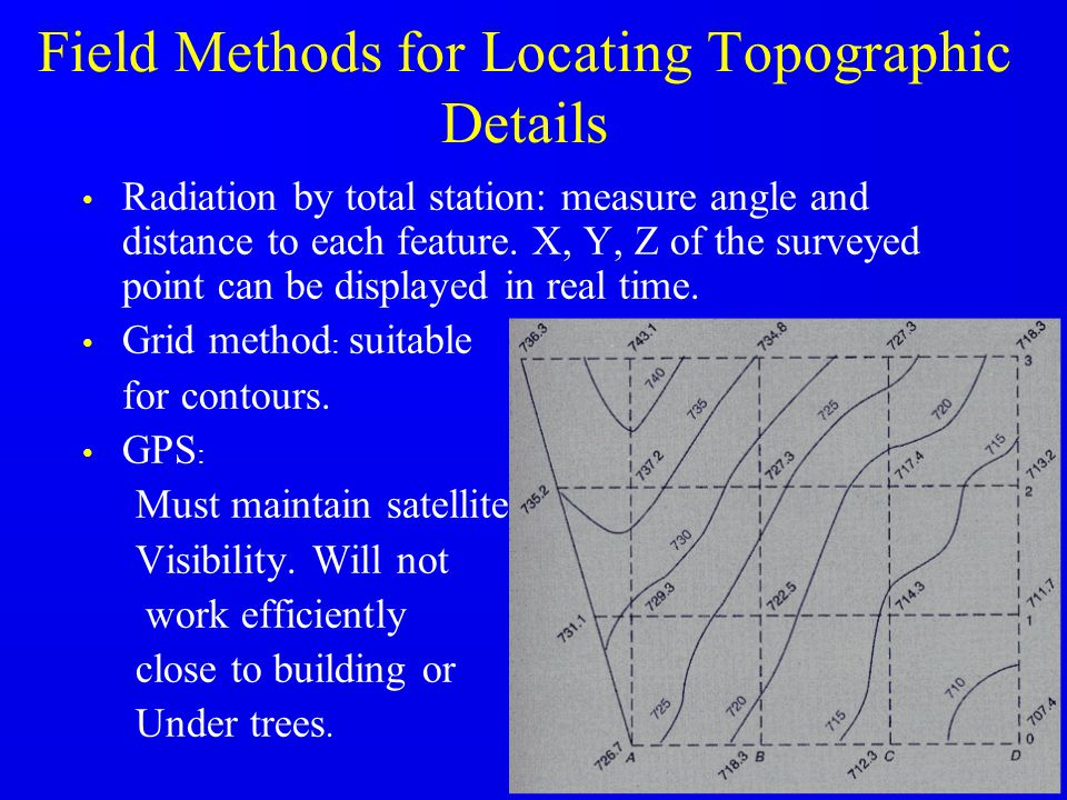 Field Methods for Locating Topographic Details