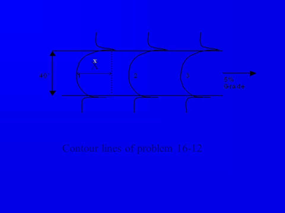Contour lines of problem 16-12