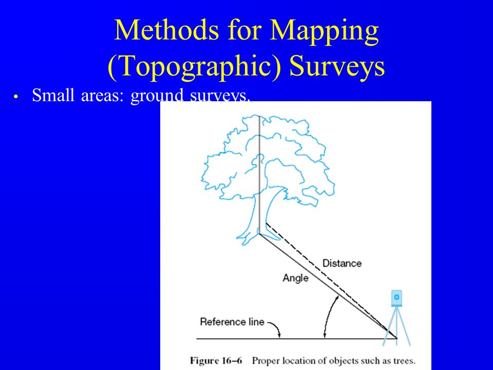 Methods for Mapping (Topographic) Surveys
