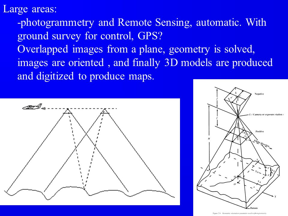 Large areas: -photogrammetry and Remote Sensing, automatic. With ground survey for control, GPS