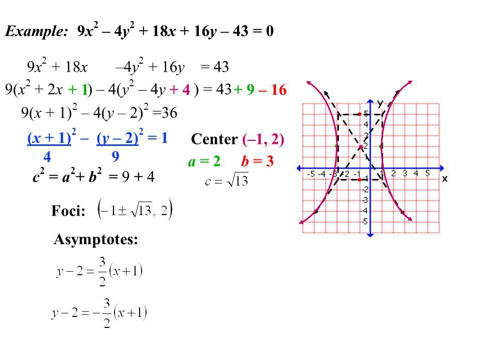 Example: 9x2 – 4y2 + 18x + 16y – 43 = 0 9x2 + 18x –4y2 + 16y = 43. 9(x2 + 2x ) – 4(y2 – 4y ) = 43.