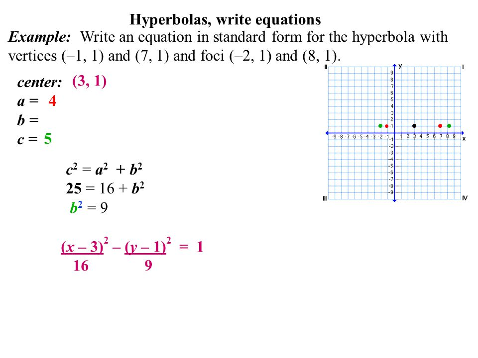Hyperbolas, write equations