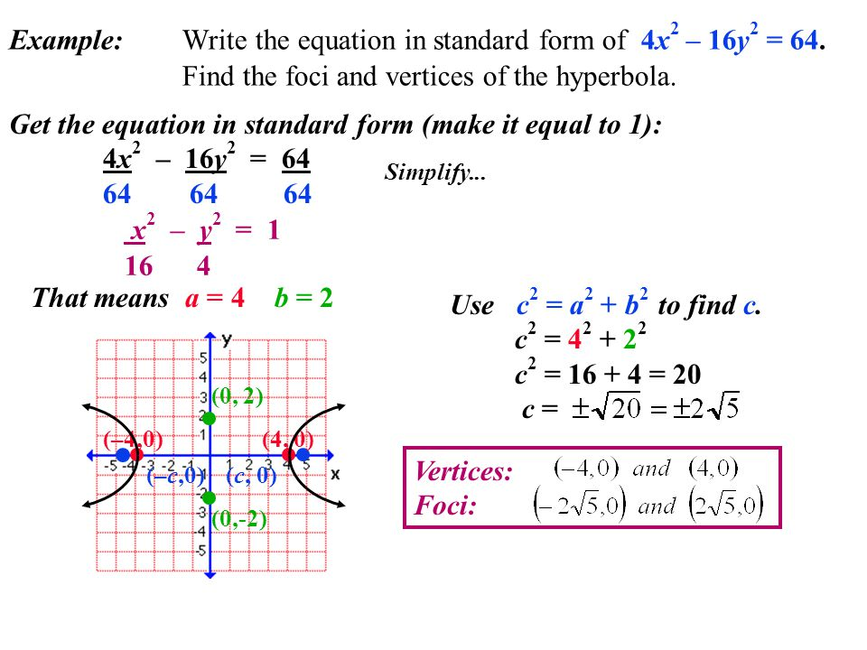 Example:. Write the equation in standard form of 4x2 – 16y2 = 64