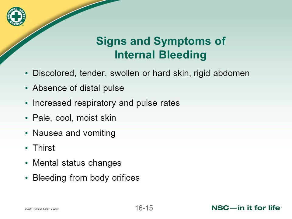 Signs and Symptoms of Internal Bleeding