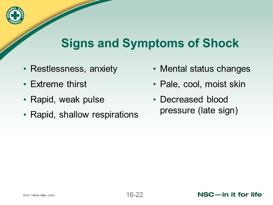 Signs and Symptoms of Shock
