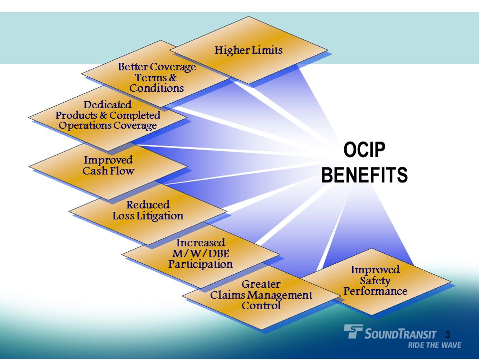 OCIP BENEFITS Higher Limits Better Coverage Terms & Conditions
