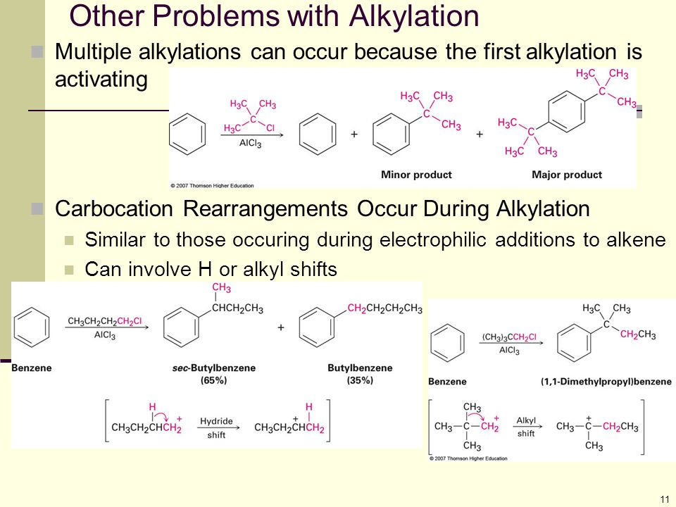 Other Problems with Alkylation