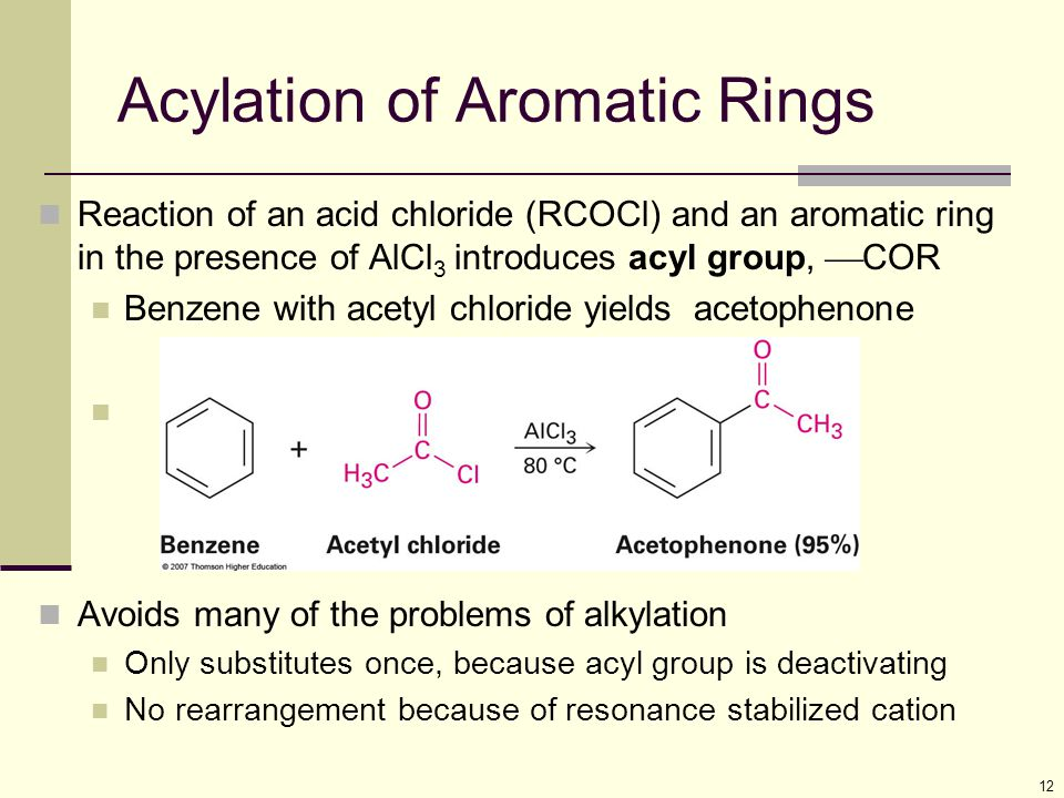Acylation of Aromatic Rings