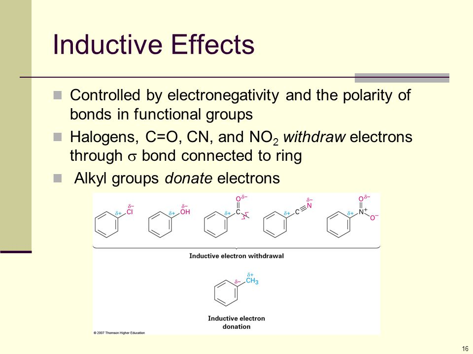 Inductive Effects Controlled by electronegativity and the polarity of bonds in functional groups.