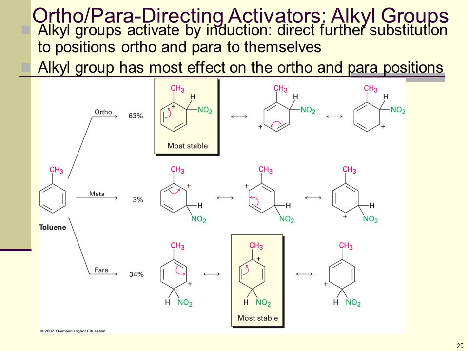 Ortho/Para-Directing Activators: Alkyl Groups