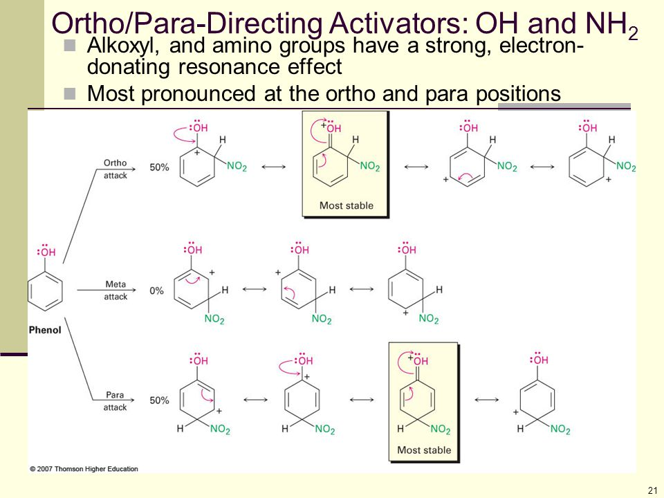 Ortho/Para-Directing Activators: OH and NH2