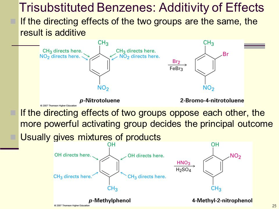 Trisubstituted Benzenes: Additivity of Effects