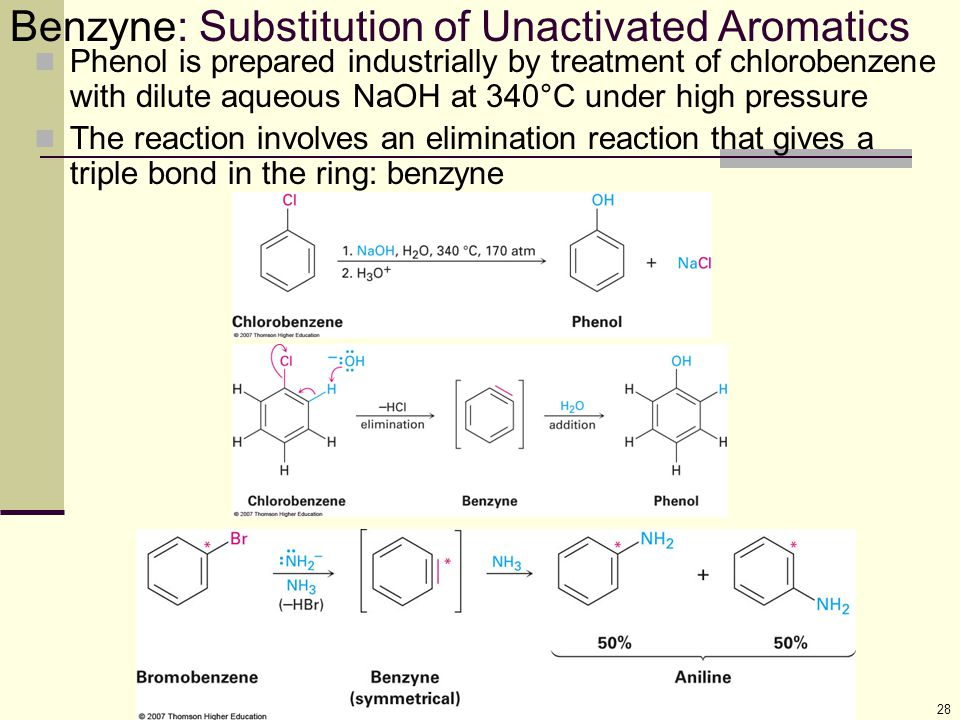 Benzyne: Substitution of Unactivated Aromatics