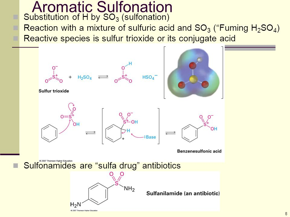 Aromatic Sulfonation Substitution of H by SO3 (sulfonation)