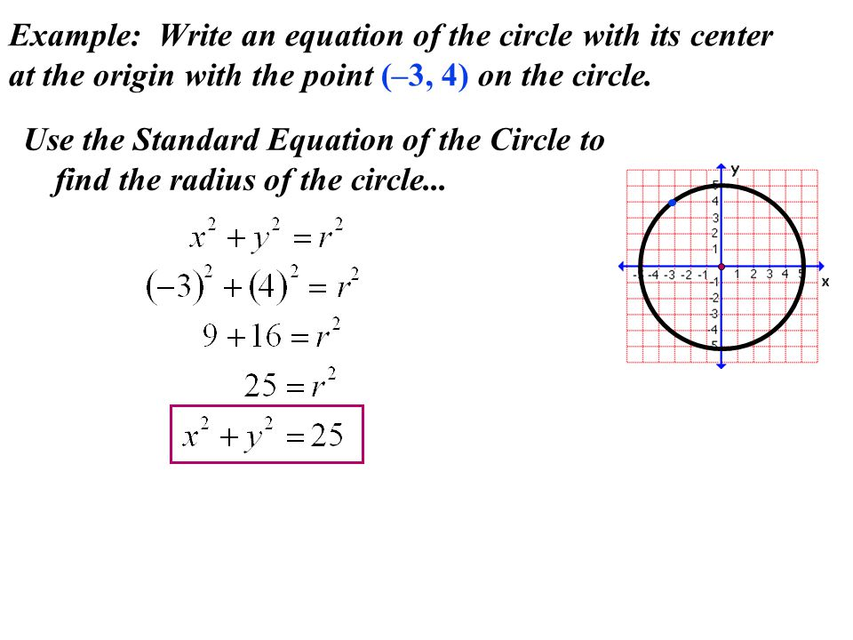 Example: Write an equation of the circle with its center at the origin with the point (–3, 4) on the circle.