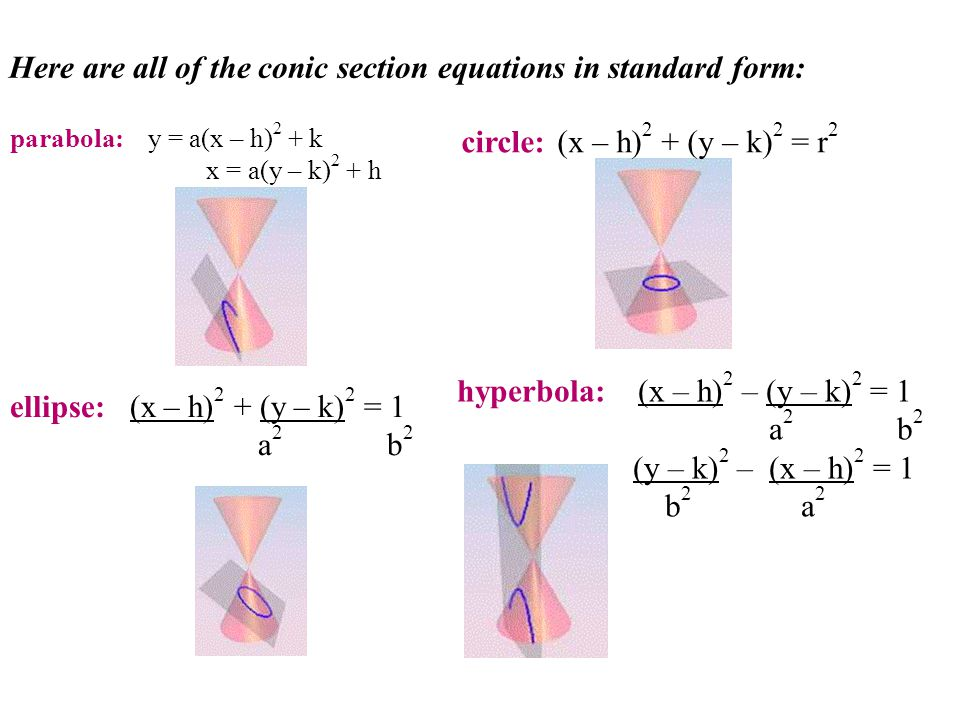 Here are all of the conic section equations in standard form: