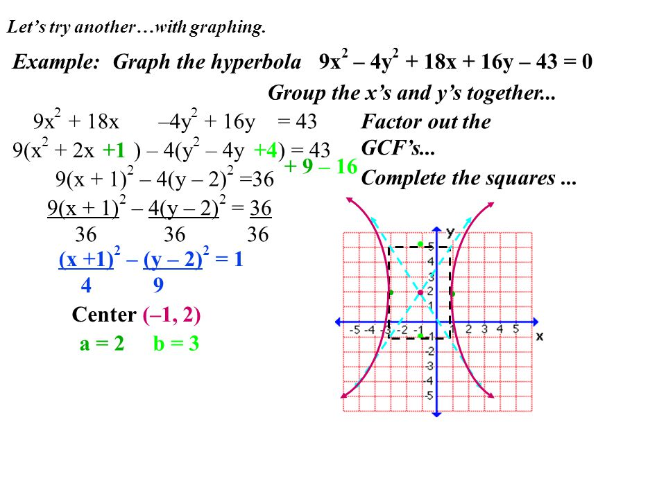 Let's try another…with graphing.