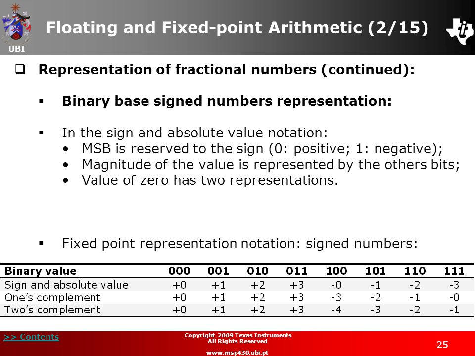 Floating and Fixed-point Arithmetic (2/15)
