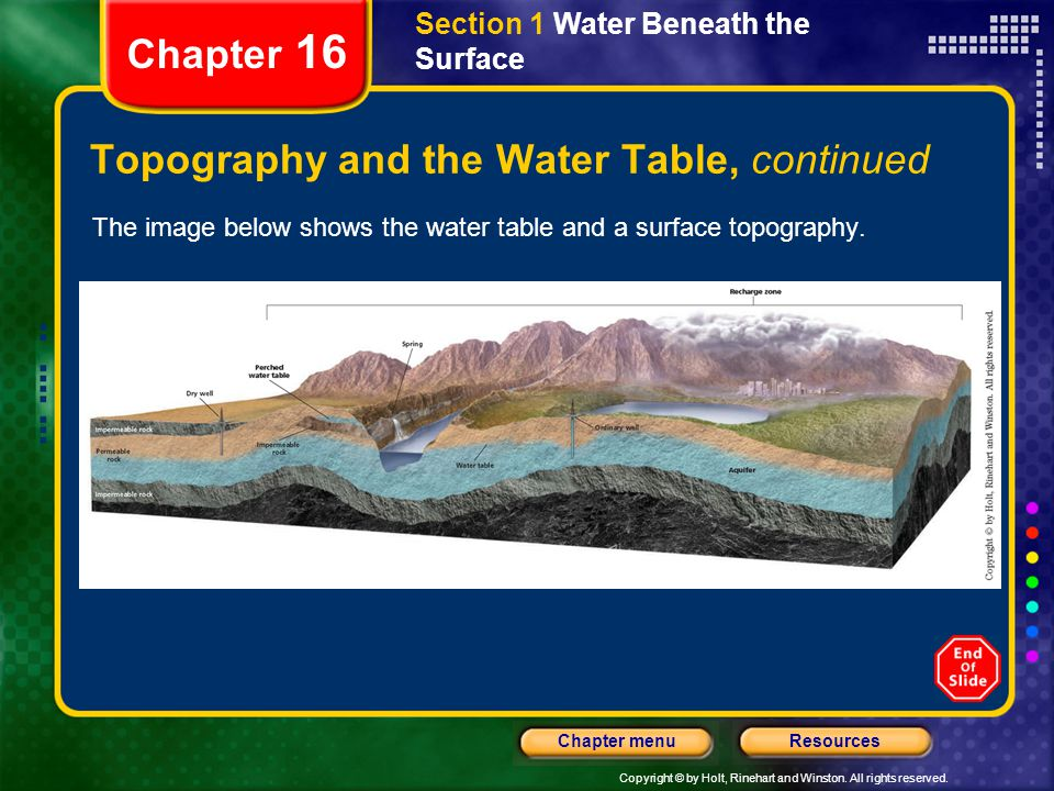 Topography and the Water Table, continued