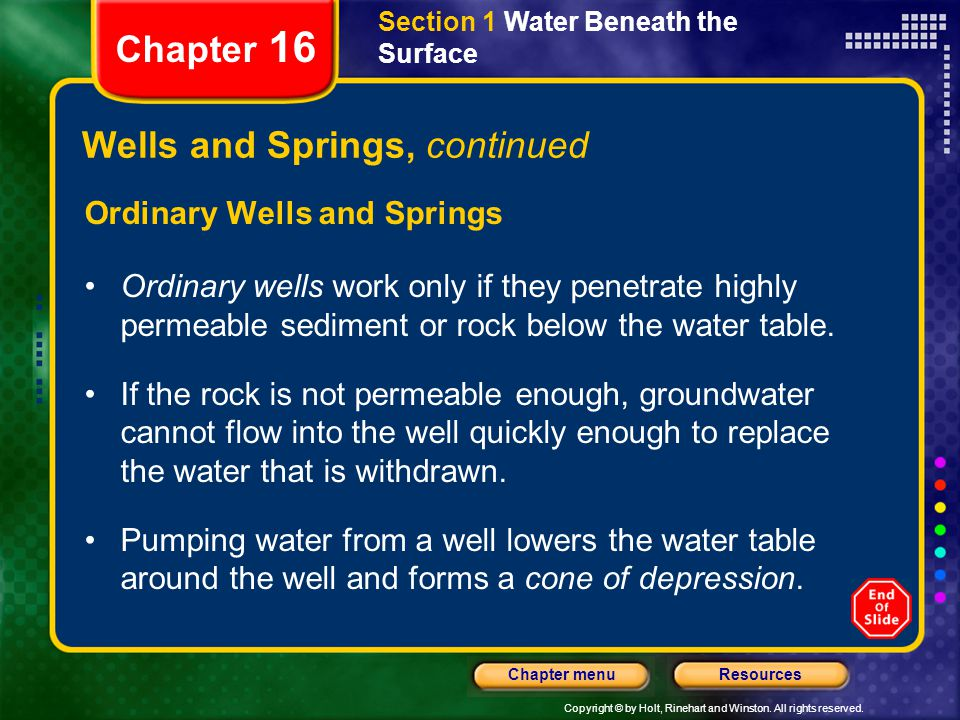 Wells and Springs, continued