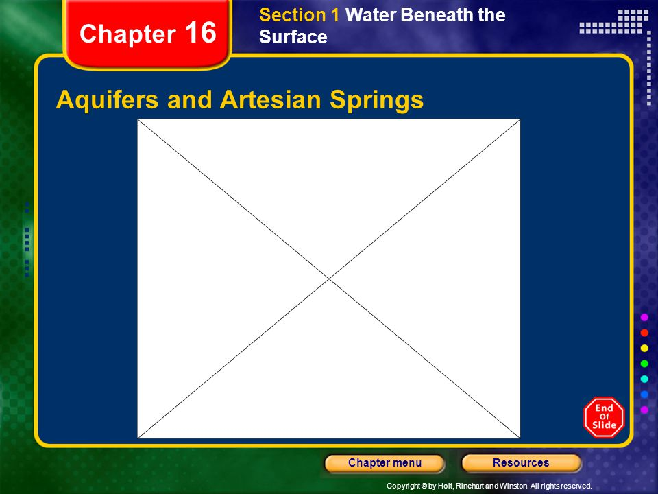 Aquifers and Artesian Springs