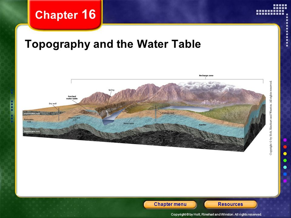 Topography and the Water Table