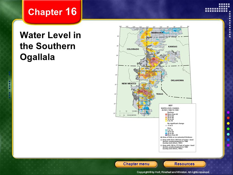Water Level in the Southern Ogallala