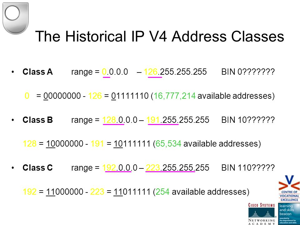 The Historical IP V4 Address Classes