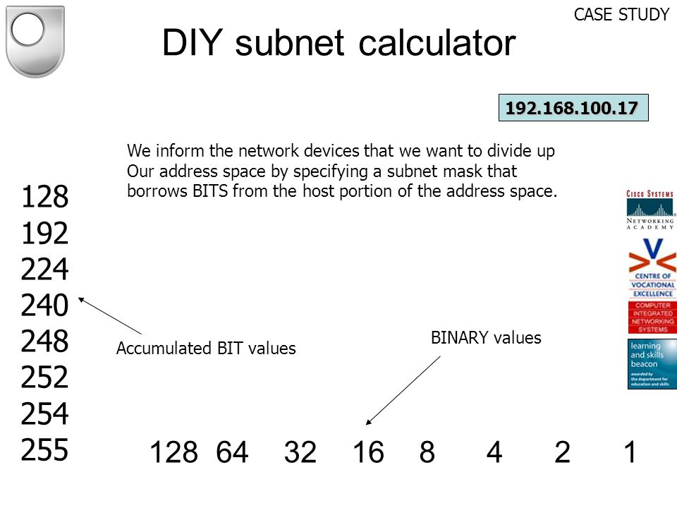 CASE STUDY DIY subnet calculator. 192.168.100.17. We inform the network devices that we want to divide up.