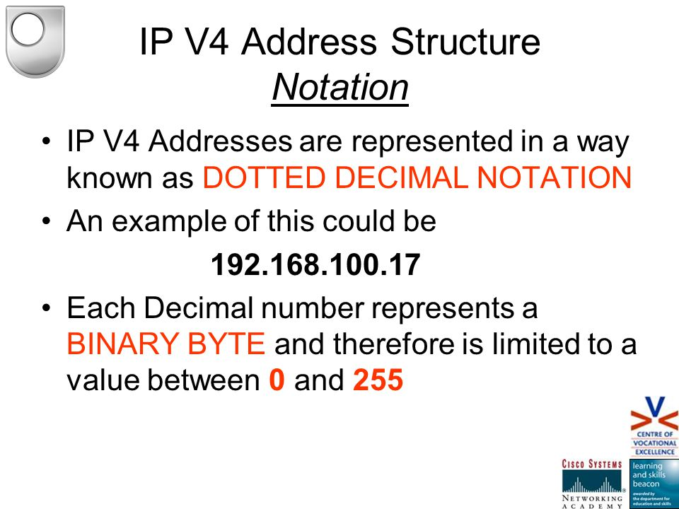 IP V4 Address Structure Notation