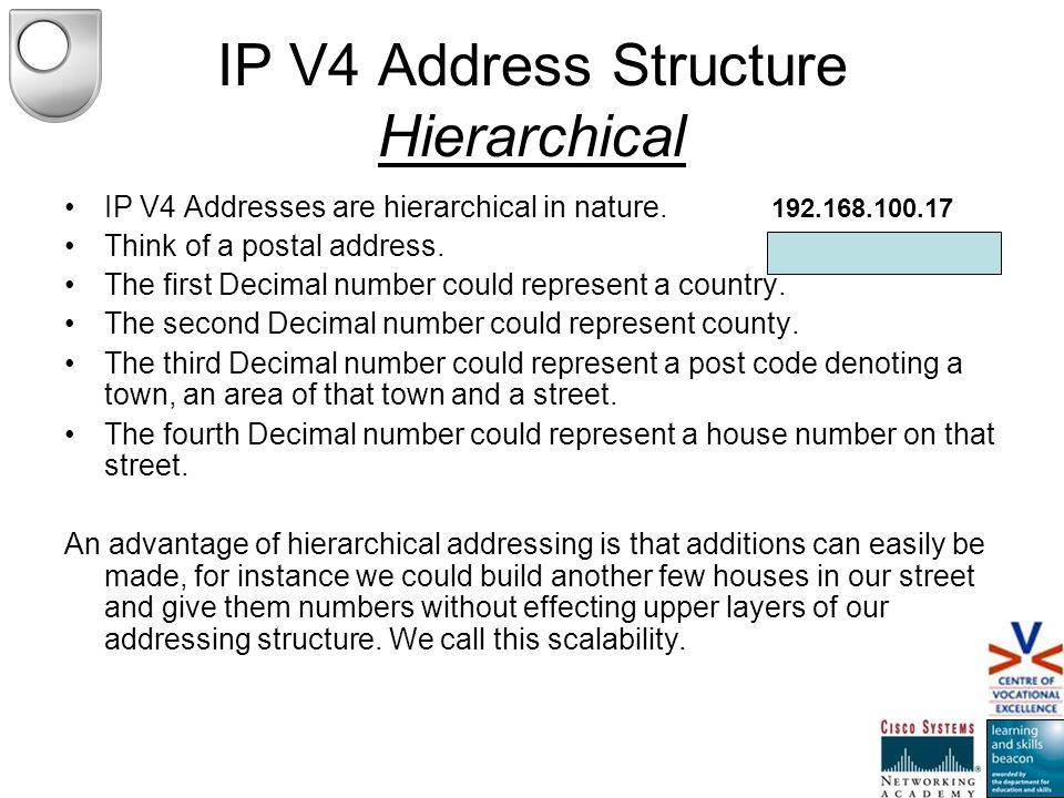 IP V4 Address Structure Hierarchical