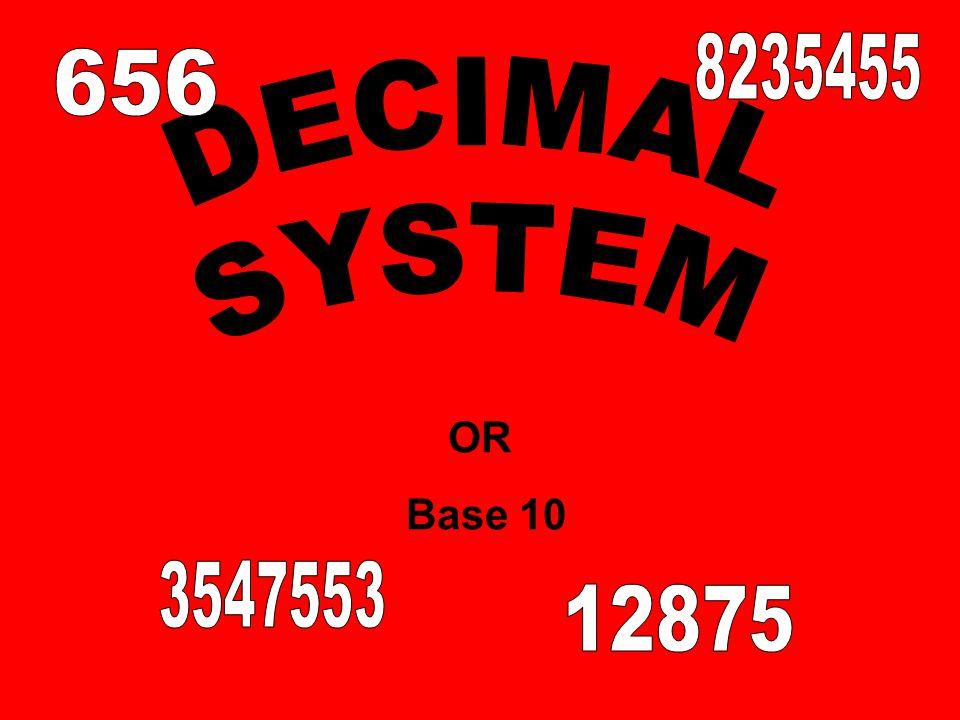 8235455 656 DECIMAL SYSTEM OR Base 10 3547553 12875