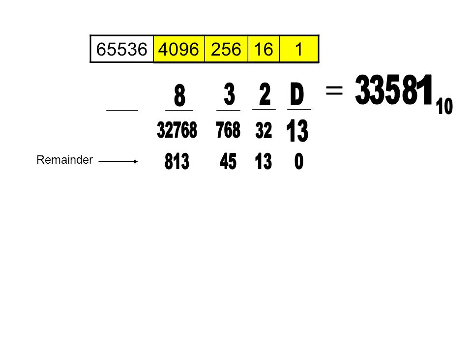 65536 4096 256 16 1 3 3 5 8 1 8 3 2 D = 10 32768 768 32 13 Remainder 813 45 13