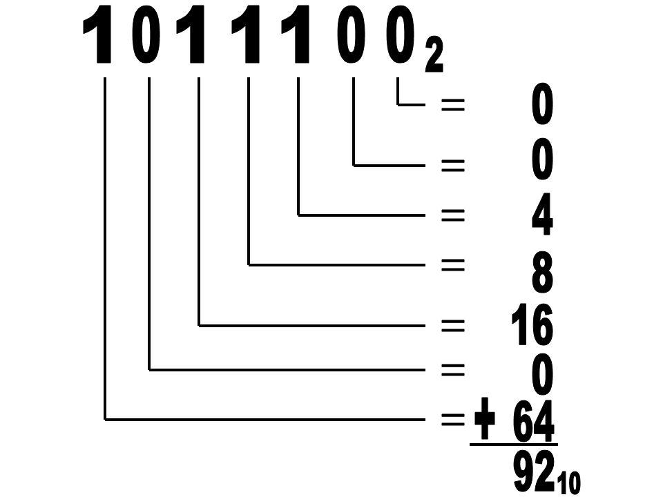 1 1 1 1 2 = = 4 = 8 = 16 = = + 64 = 92 10
