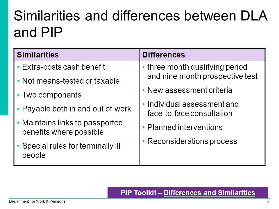 PIP Toolkit – Differences and Similarities